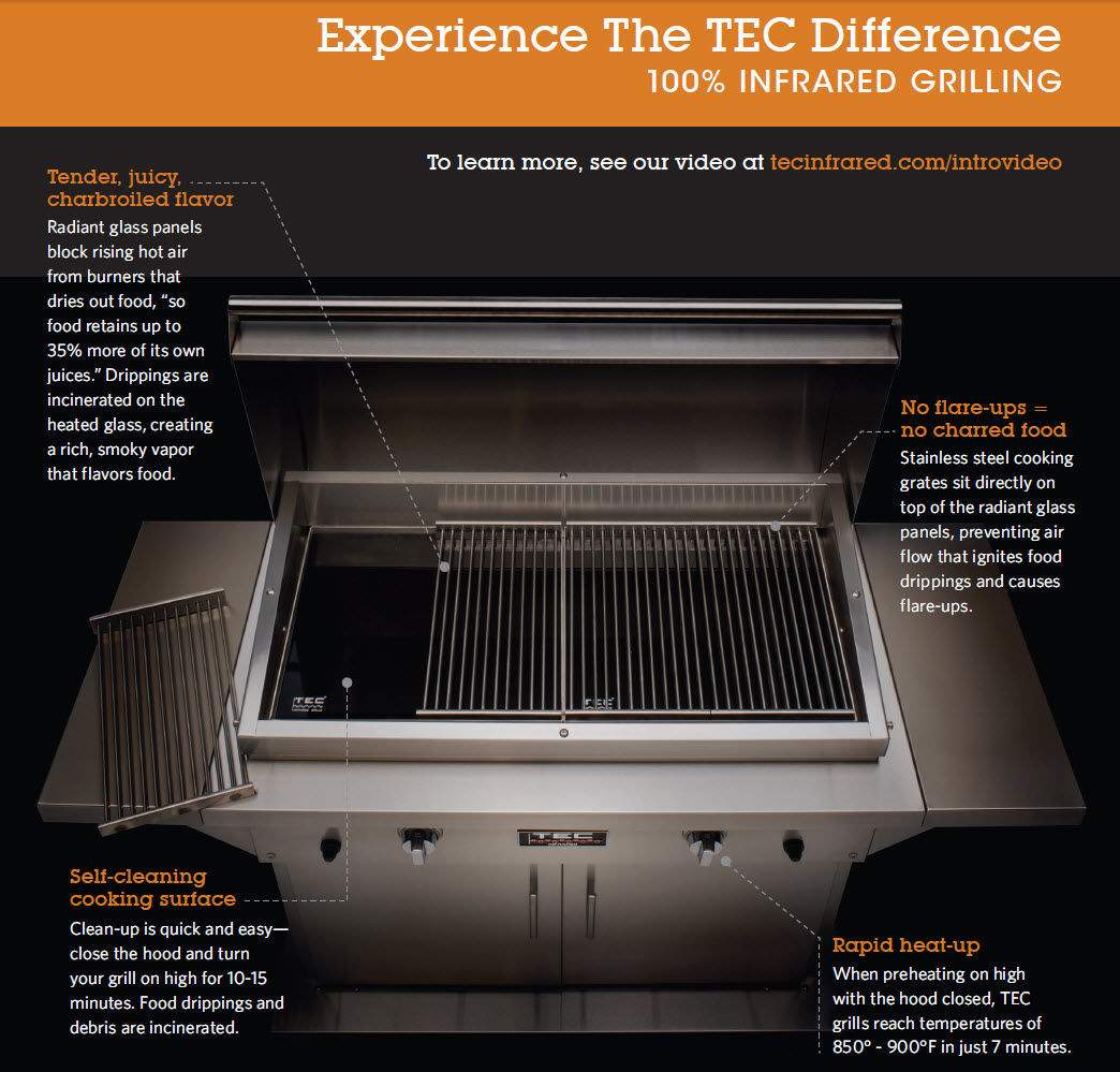 Tec Patio Ii Grill 44inch Infrared Grilling Kabobs